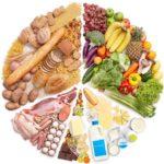 Združevanje živil – kako pravilno kombiniramo hrano?